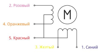 Схема ШД